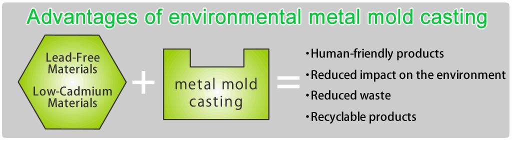 metal mold vasting advantages